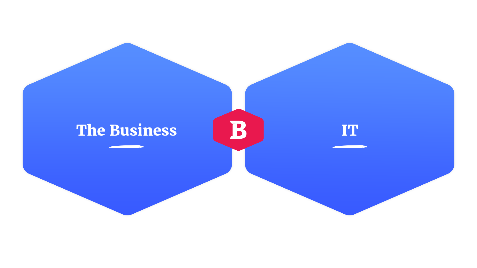 Business&IT